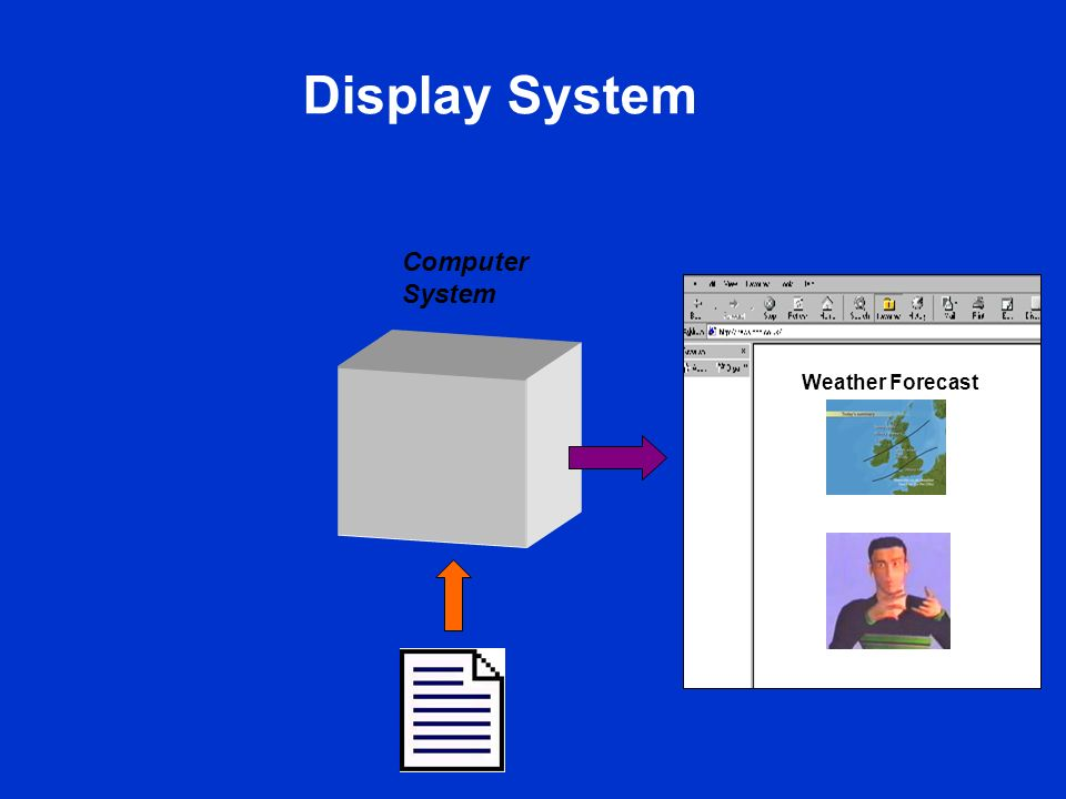 Display System Weather Forecast Computer System