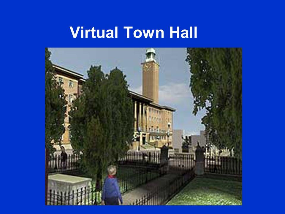 Avatars: Virtual humans l Films l Internet l Computer games