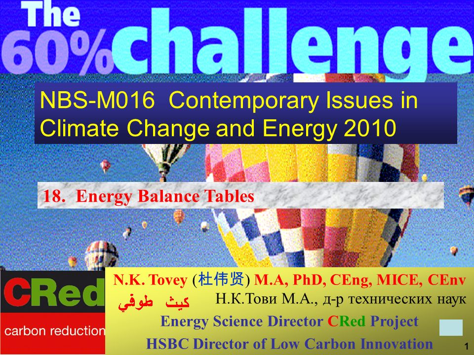 1 NBS-M016 Contemporary Issues in Climate Change and Energy 2010 18.