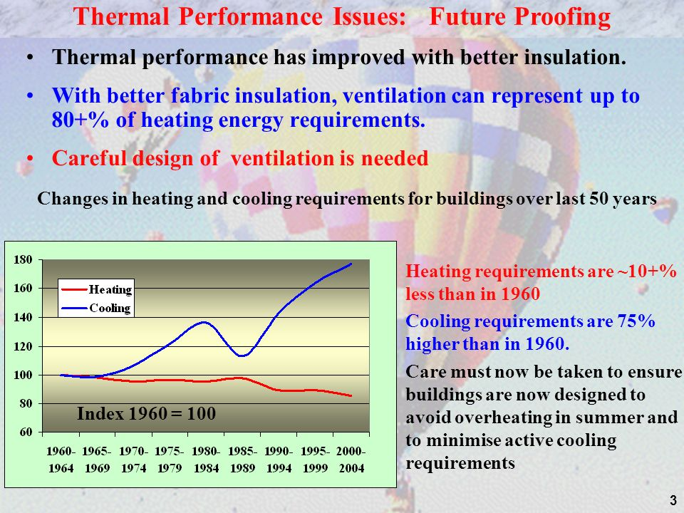 3 Thermal performance has improved with better insulation.