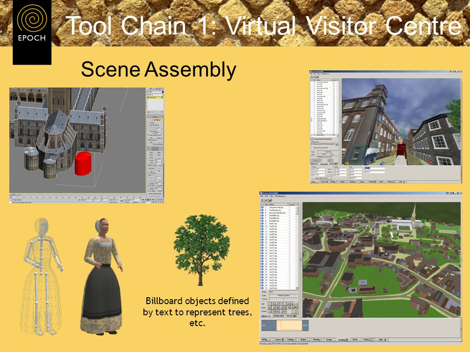 Billboard objects defined by text to represent trees, etc. Tool Chain 1: Virtual Visitor Centre Scene Assembly