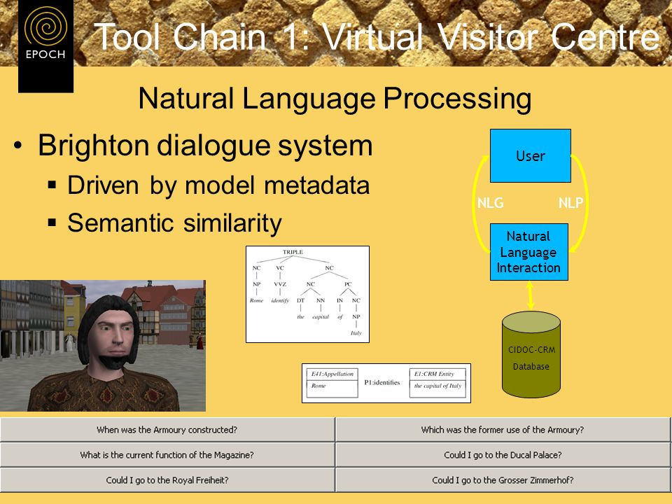 Brighton dialogue system Driven by model metadata Semantic similarity User NLP Natural Language Interaction CIDOC-CRM Database NLG Tool Chain 1: Virtu