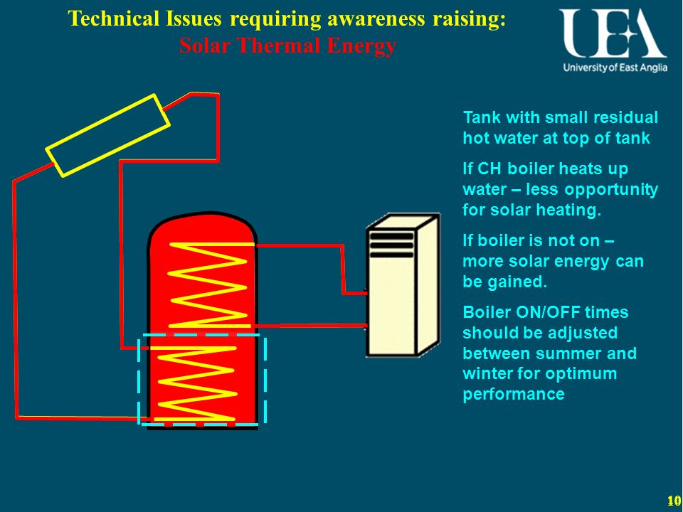 10 Technical Issues requiring awareness raising: Solar Thermal Energy 10 Tank with small residual hot water at top of tank If CH boiler heats up water – less opportunity for solar heating.