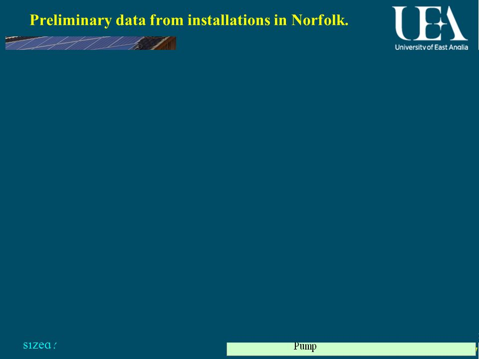 17 Preliminary data from installations in Norfolk. Objective data on comparisons between different strategies is needed. Identical houses with differe