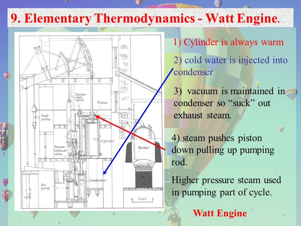 9. Elementary Thermodynamics - Watt Engine.