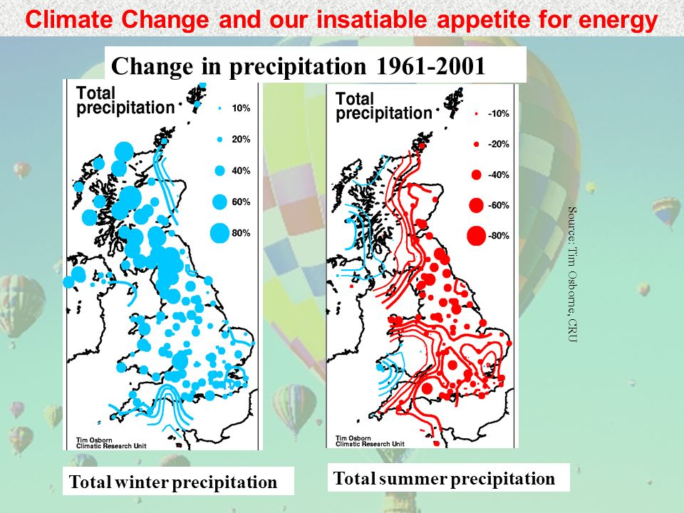 Total winter precipitation Total summer precipitation Source: Tim Osborne, CRU Change in precipitation 1961-2001 Climate Change and our insatiable appetite for energy