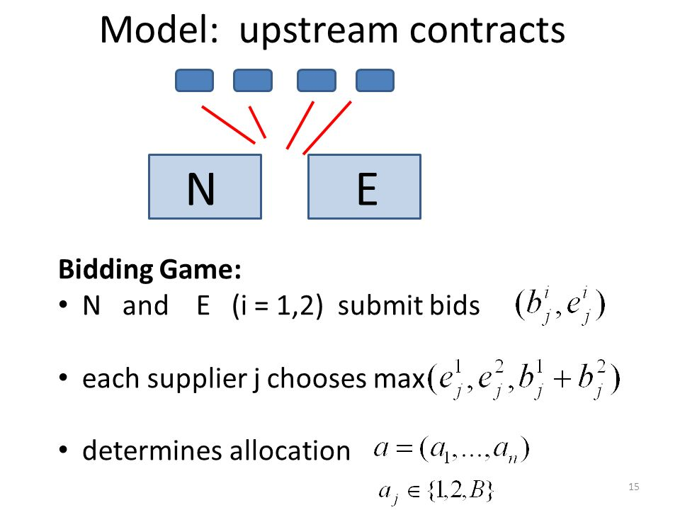 N E Bidding Game: N and E (i = 1,2) submit bids each supplier j chooses max determines allocation Model: upstream contracts 15