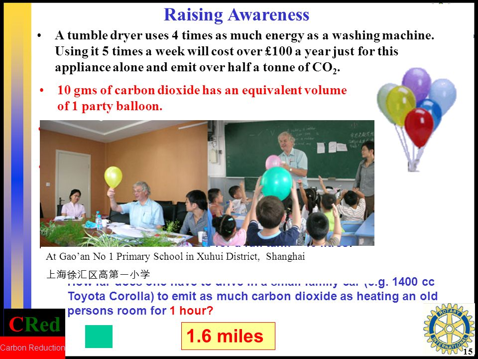 CRed Carbon Reduction 15 Raising Awareness A Toyota Corolla (1400cc): 1 party balloon every 60m.