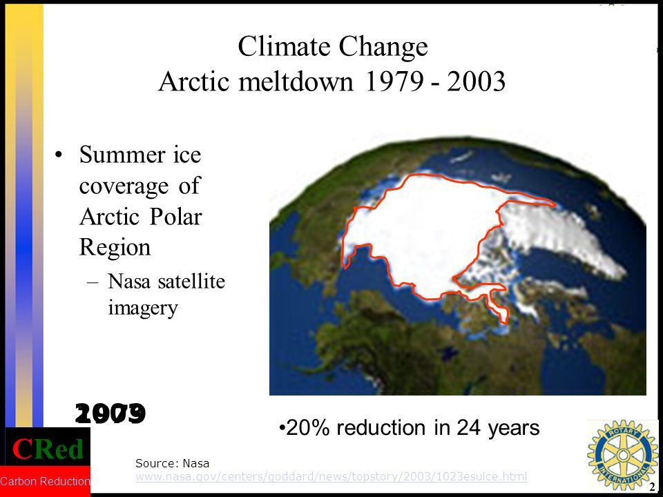 CRed Carbon Reduction 2 Climate Change Arctic meltdown 1979 - 2003 Summer ice coverage of Arctic Polar Region –Nasa satellite imagery Source: Nasa www.nasa.gov/centers/goddard/news/topstory/2003/1023esuice.html 20% reduction in 24 years 2003 1979