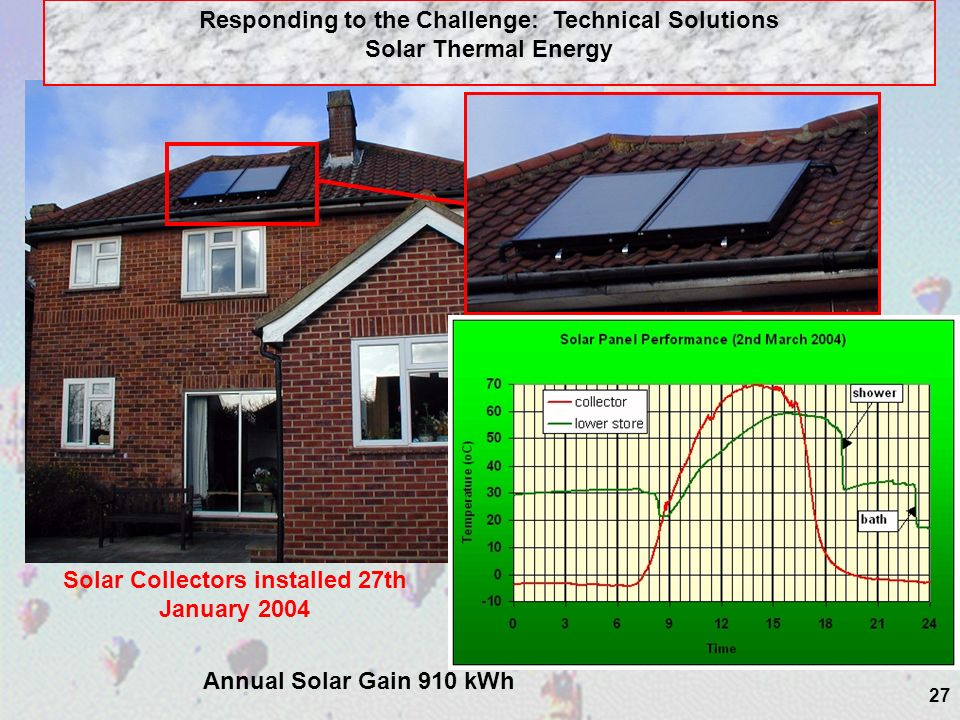 27 Annual Solar Gain 910 kWh Solar Collectors installed 27th January 2004 Responding to the Challenge: Technical Solutions Solar Thermal Energy