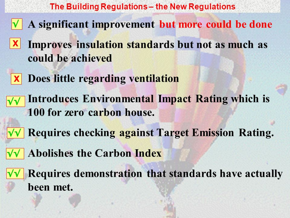 A significant improvement but more could be done Improves insulation standards but not as much as could be achieved Does little regarding ventilation