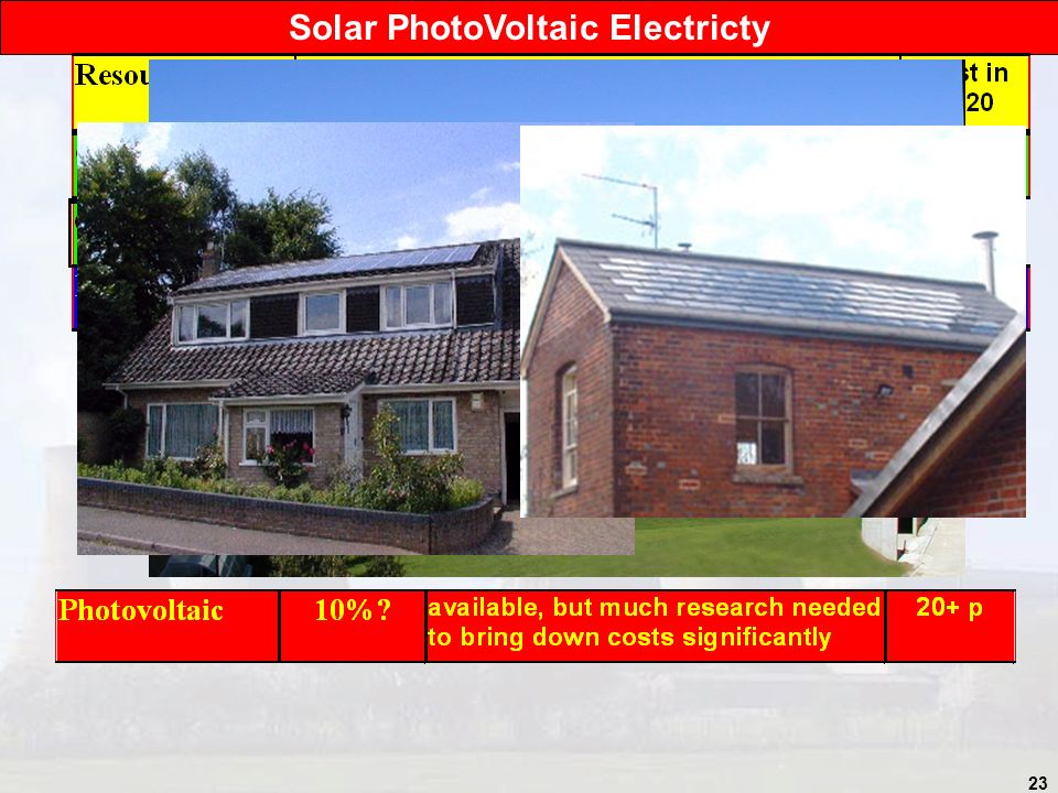 23 Solar PhotoVoltaic Electricty