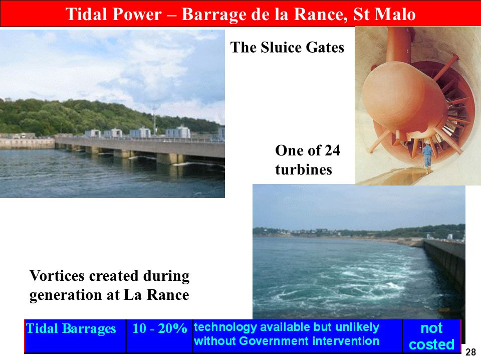 28 Tidal Power – Barrage de la Rance, St Malo Vortices created during generation at La Rance The Sluice Gates One of 24 turbines