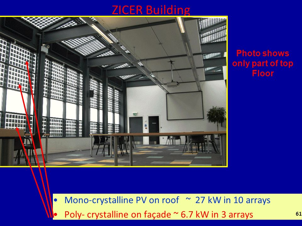 61 Mono-crystalline PV on roof ~ 27 kW in 10 arrays Poly- crystalline on façade ~ 6.7 kW in 3 arrays ZICER Building Photo shows only part of top Floor 61