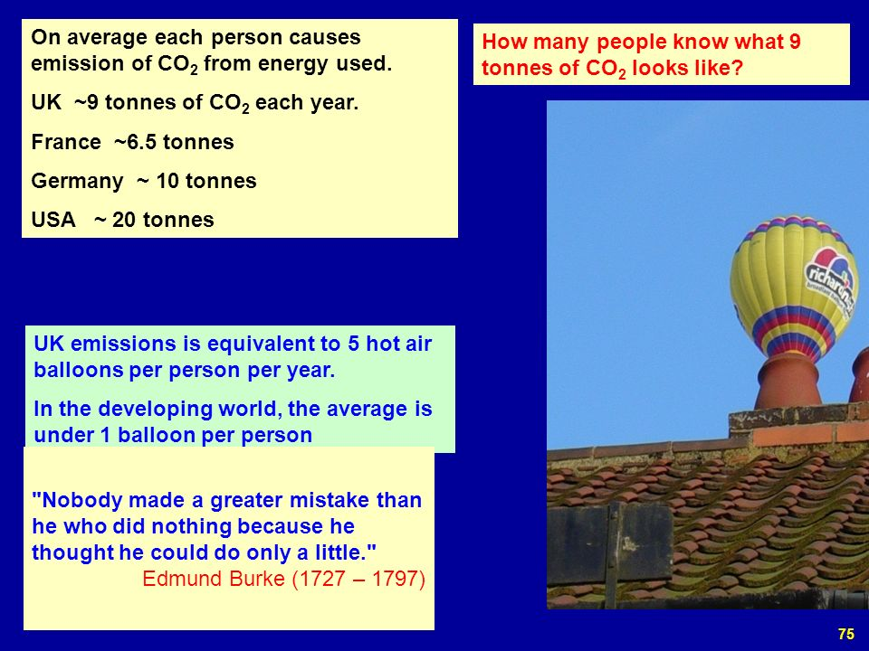 75 How many people know what 9 tonnes of CO 2 looks like.