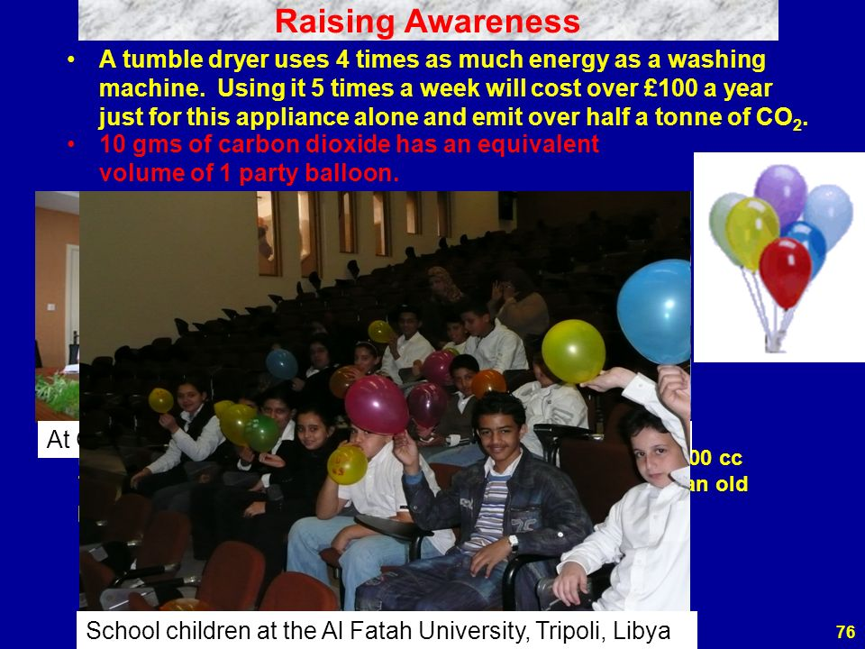 76 Raising Awareness A tumble dryer uses 4 times as much energy as a washing machine.
