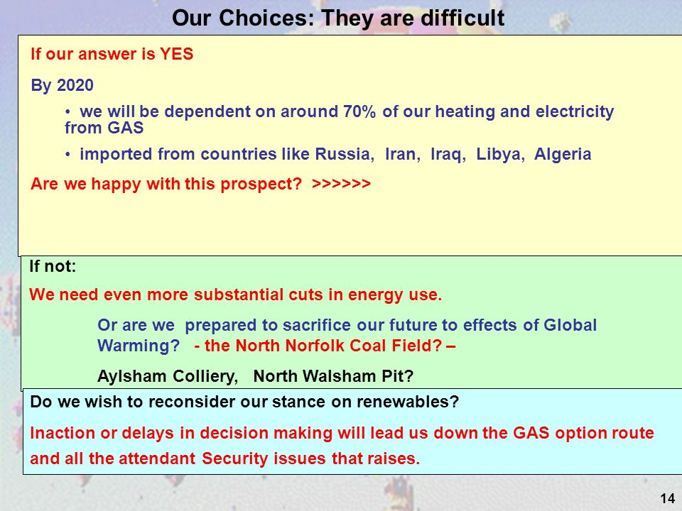 14 Our Choices: They are difficult If our answer is YES By 2020 we will be dependent on around 70% of our heating and electricity from GAS imported from countries like Russia, Iran, Iraq, Libya, Algeria Are we happy with this prospect.