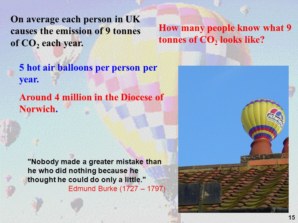 15 How many people know what 9 tonnes of CO 2 looks like.