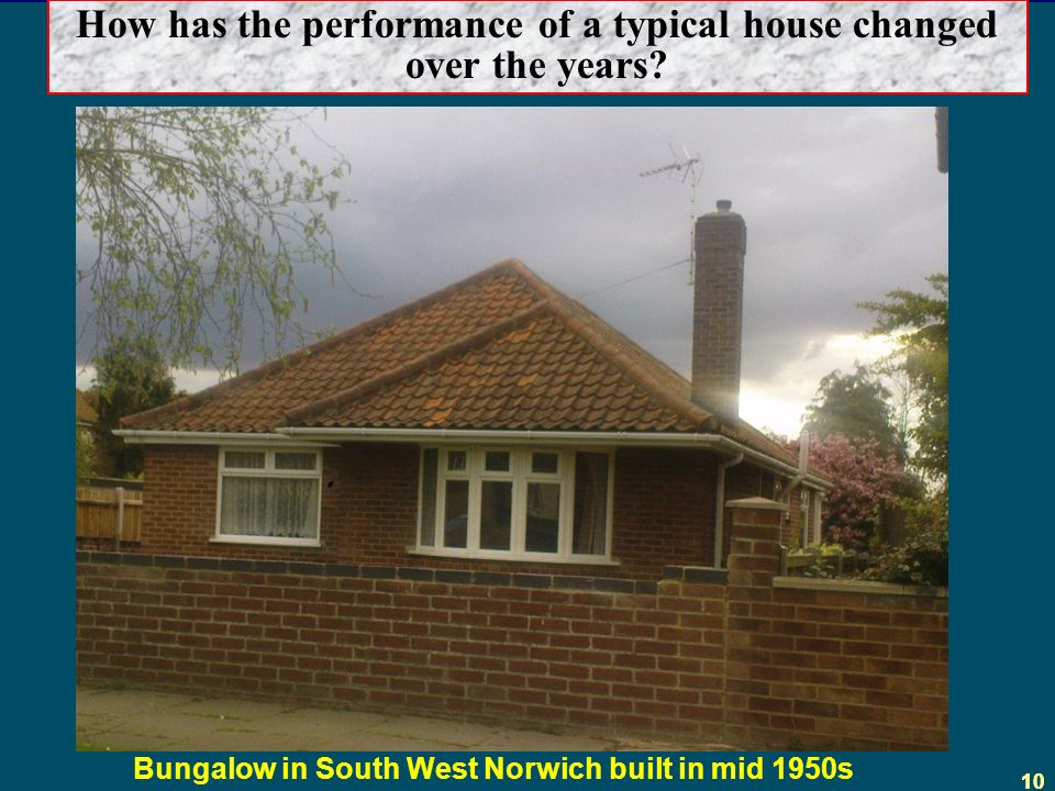 10 How has the performance of a typical house changed over the years.