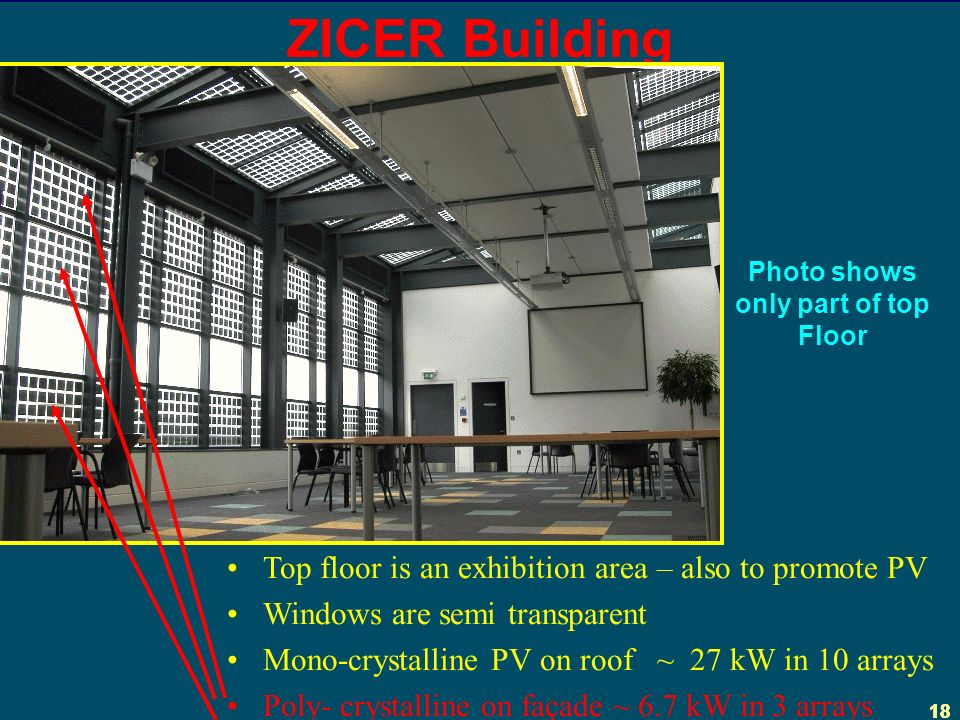 18 ZICER Building Photo shows only part of top Floor Top floor is an exhibition area – also to promote PV Windows are semi transparent Mono-crystalline PV on roof ~ 27 kW in 10 arrays Poly- crystalline on façade ~ 6.7 kW in 3 arrays