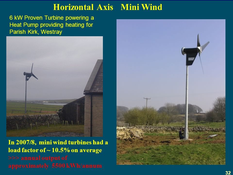 32 6 kW Proven Turbine powering a Heat Pump providing heating for Parish Kirk, Westray Horizontal Axis Mini Wind In 2007/8, mini wind turbines had a load factor of ~ 10.5% on average >>> annual output of approximately 5500 kWh/annum