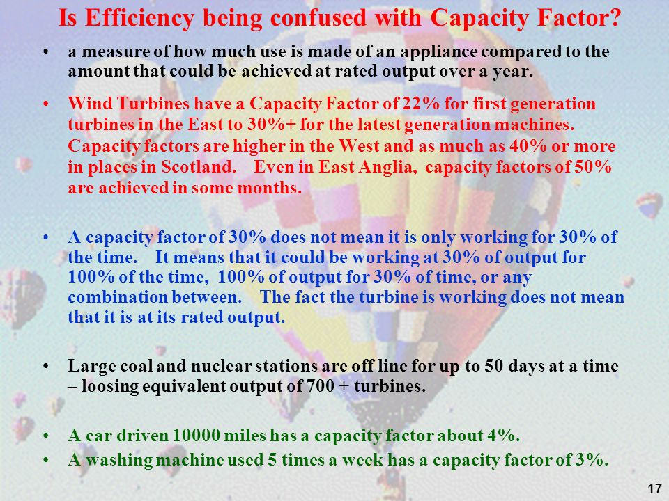 17 Is Efficiency being confused with Capacity Factor.