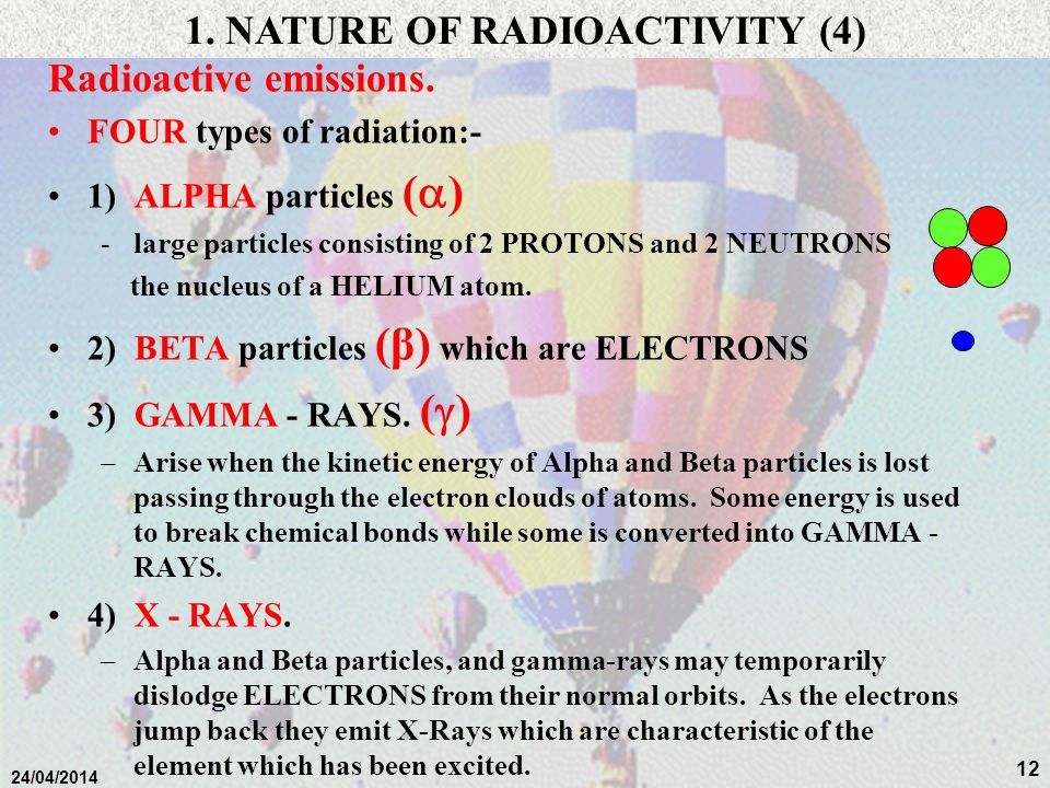 11 24/04/2014 1. NATURE OF RADIOACTIVITY (3) Structure of Atoms.
