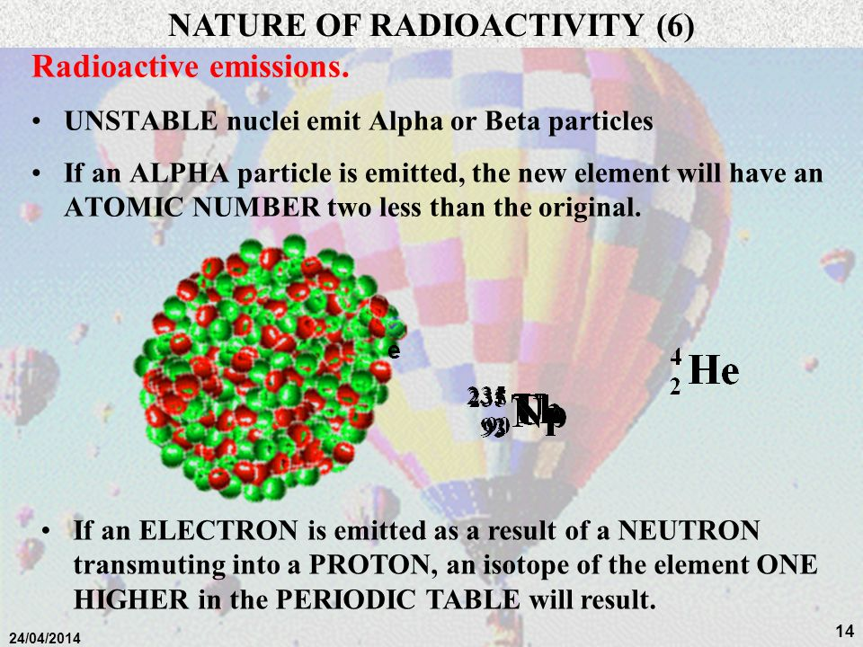 13 24/04/2014 NATURE OF RADIOACTIVITY (5) - particles are stopped by a thin sheet of paper β – particles are stopped by ~ 3mm aluminium - rays CANNOT be stopped – they can be attenuated to safe limits using thick Lead and/or concrete β