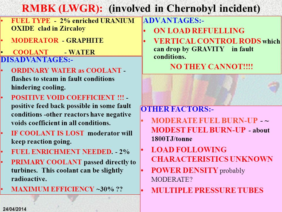 39 24/04/2014 FUEL TYPE - 3 – 4% enriched URANIUM OXIDE clad in Zircaloy MODERATOR - WATER COOLANT - WATER ADVANTAGES:- GOOD LOAD FOLLOWING CHARACTERISTICS - claimed for SIZEWELL B.
