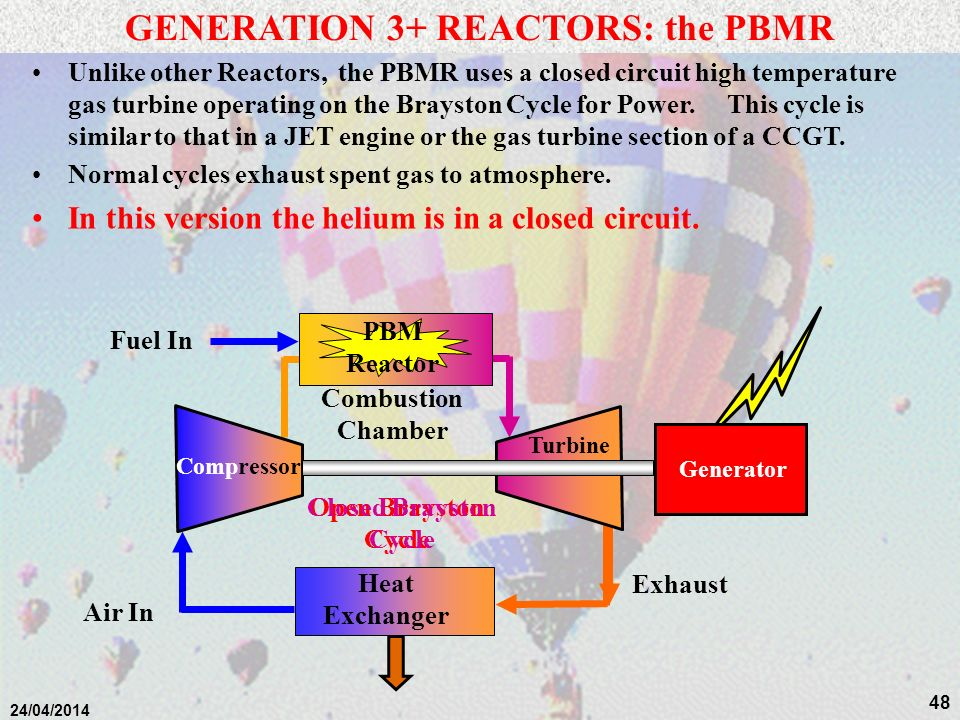 47 24/04/2014 Pebble Bed Modulating Reactors are a development from Gas Cooled Reactors.