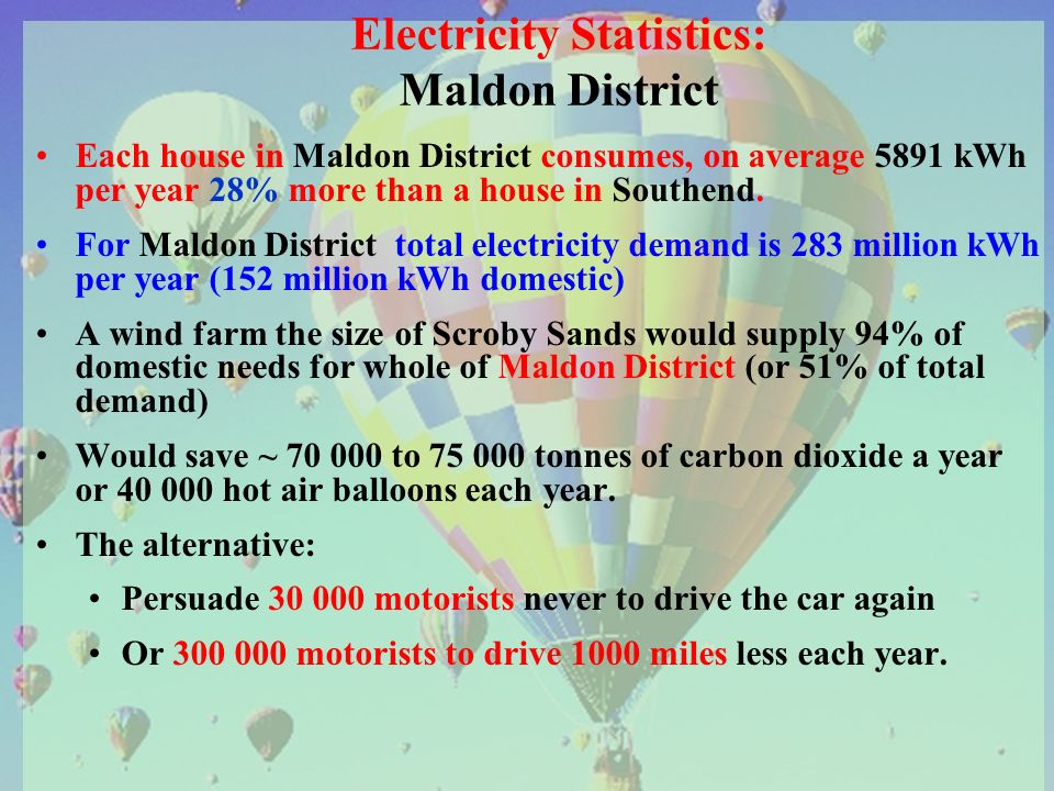 Electricity Statistics: Maldon District Each house in Maldon District consumes, on average 5891 kWh per year 28% more than a house in Southend. For Ma