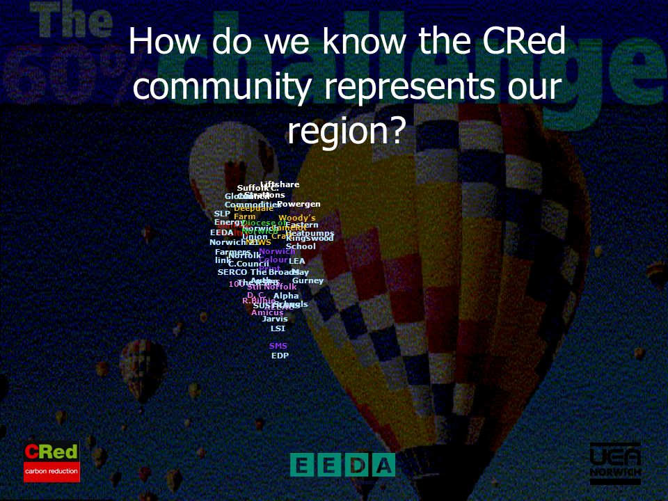 How do we know the CRed community represents our region.