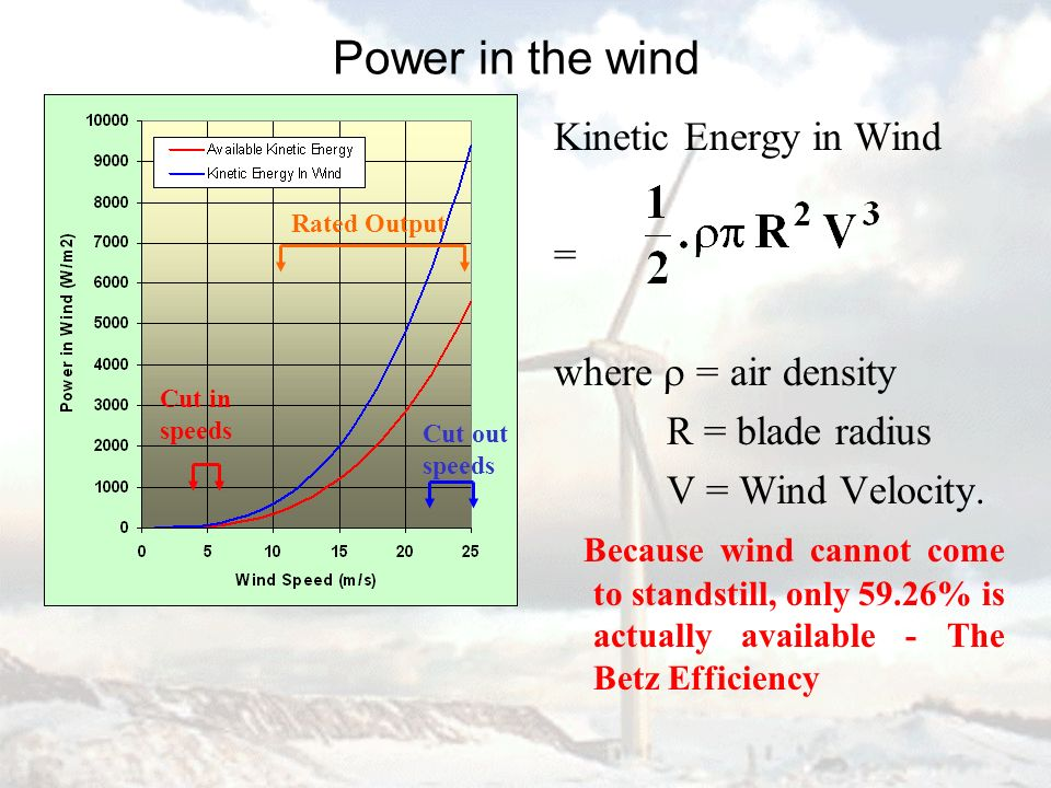 Power in the wind Kinetic Energy in Wind = where = air density R = blade radius V = Wind Velocity. Because wind cannot come to standstill, only 59.26%