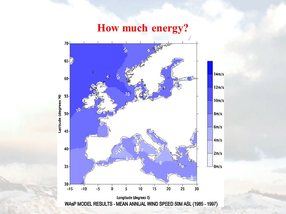 How much energy?