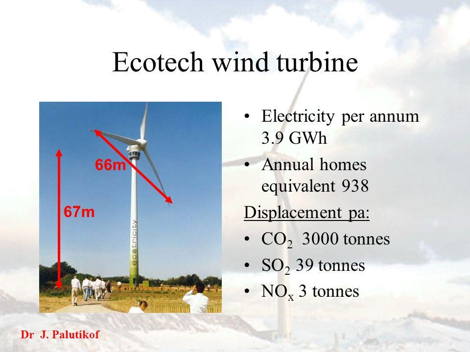 Ecotech wind turbine Electricity per annum 3.9 GWh Annual homes equivalent 938 Displacement pa: CO 2 3000 tonnes SO 2 39 tonnes NO x 3 tonnes 67m 66m