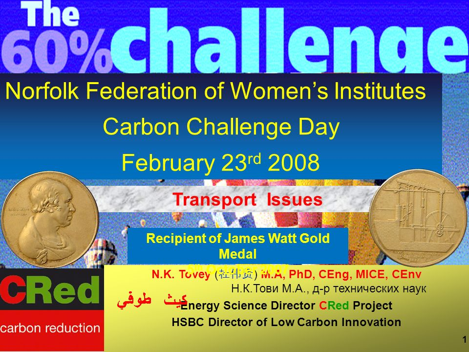 CRed carbon reduction 1 Norfolk Federation of Womens Institutes Carbon Challenge Day February 23 rd 2008 Transport Issues N.K.