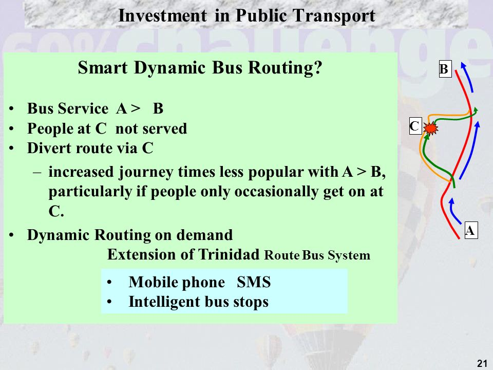 Investment in Public Transport Smart Dynamic Bus Routing.