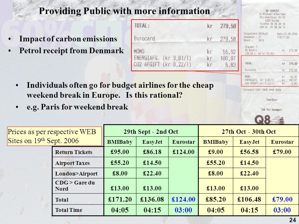 24 Providing Public with more information Impact of carbon emissions Petrol receipt from Denmark Individuals often go for budget airlines for the cheap weekend break in Europe.