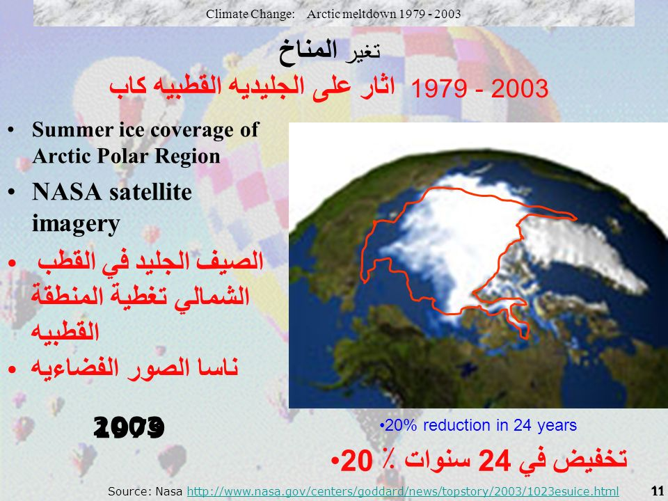 11 1979 2003 Climate Change: Arctic meltdown 1979 - 2003 Summer ice coverage of Arctic Polar Region NASA satellite imagery الصيف الجليد في القطب الشما