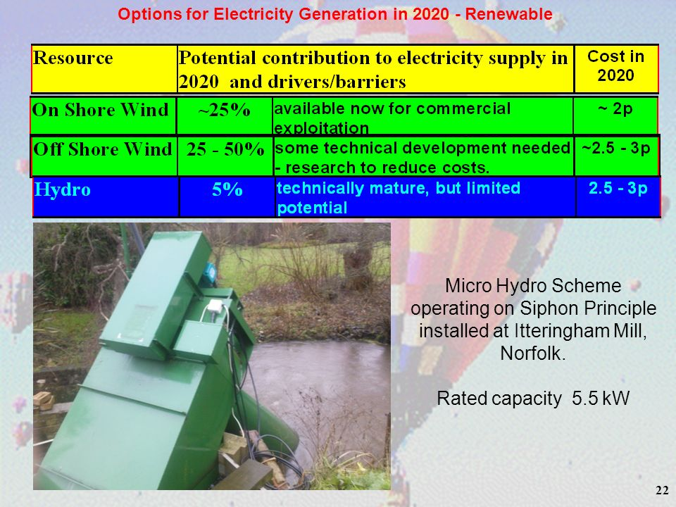 22 Options for Electricity Generation in 2020 - Renewable Micro Hydro Scheme operating on Siphon Principle installed at Itteringham Mill, Norfolk. Rat