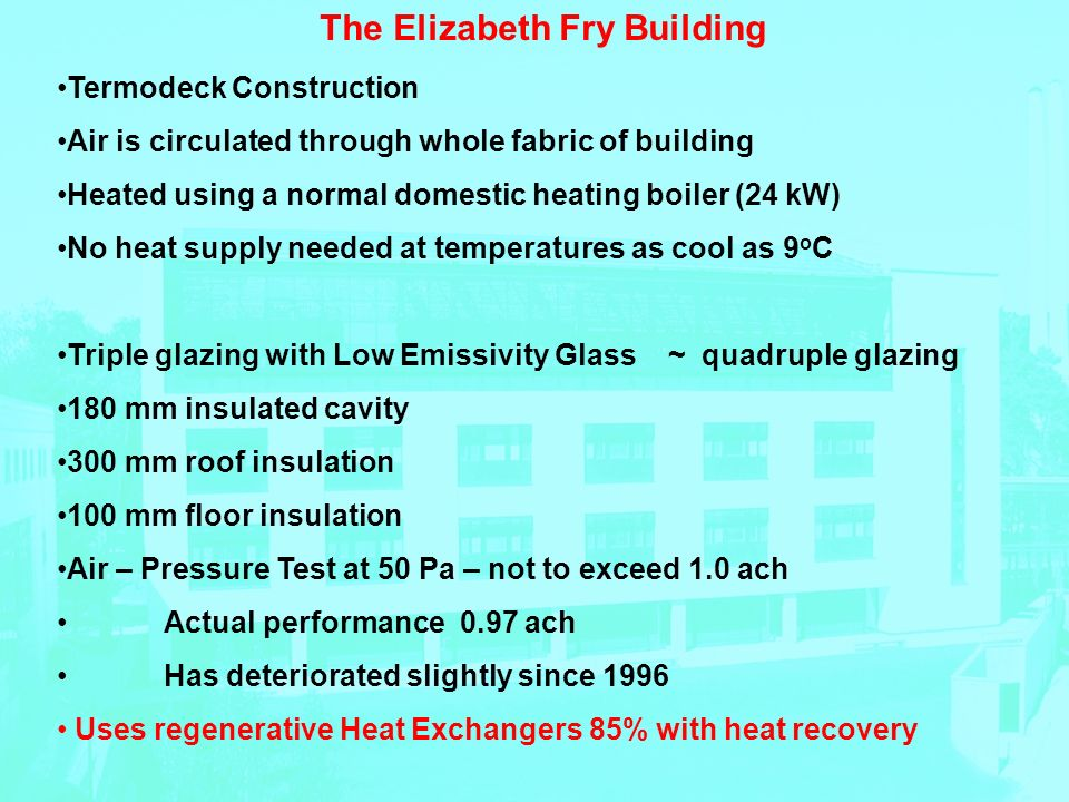 Termodeck Construction Air is circulated through whole fabric of building Heated using a normal domestic heating boiler (24 kW) No heat supply needed at temperatures as cool as 9 o C Triple glazing with Low Emissivity Glass ~ quadruple glazing 180 mm insulated cavity 300 mm roof insulation 100 mm floor insulation Air – Pressure Test at 50 Pa – not to exceed 1.0 ach Actual performance 0.97 ach Has deteriorated slightly since 1996 Uses regenerative Heat Exchangers 85% with heat recovery