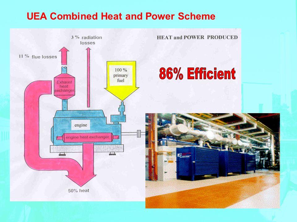 UEA Combined Heat and Power Scheme