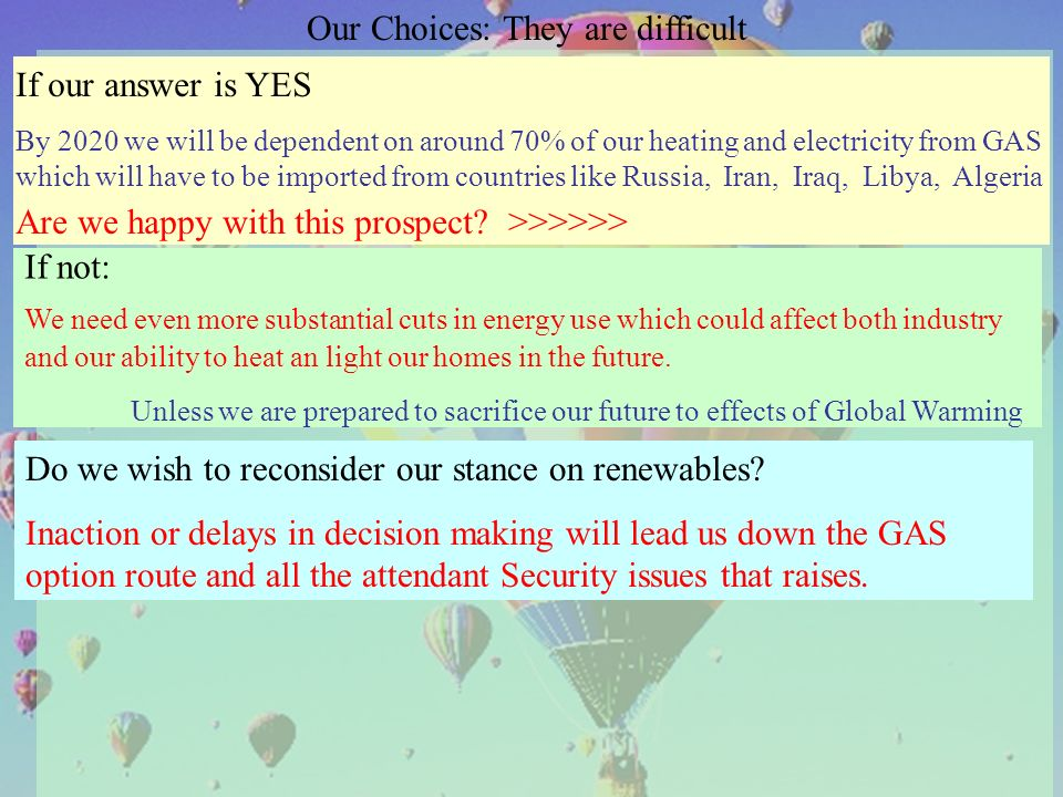 Our Choices: They are difficult If our answer is YES By 2020 we will be dependent on around 70% of our heating and electricity from GAS which will have to be imported from countries like Russia, Iran, Iraq, Libya, Algeria Are we happy with this prospect.