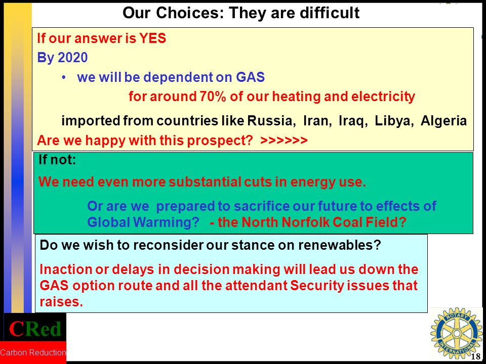CRed Carbon Reduction 18 Our Choices: They are difficult If our answer is YES By 2020 we will be dependent on GAS for around 70% of our heating and electricity imported from countries like Russia, Iran, Iraq, Libya, Algeria Are we happy with this prospect.