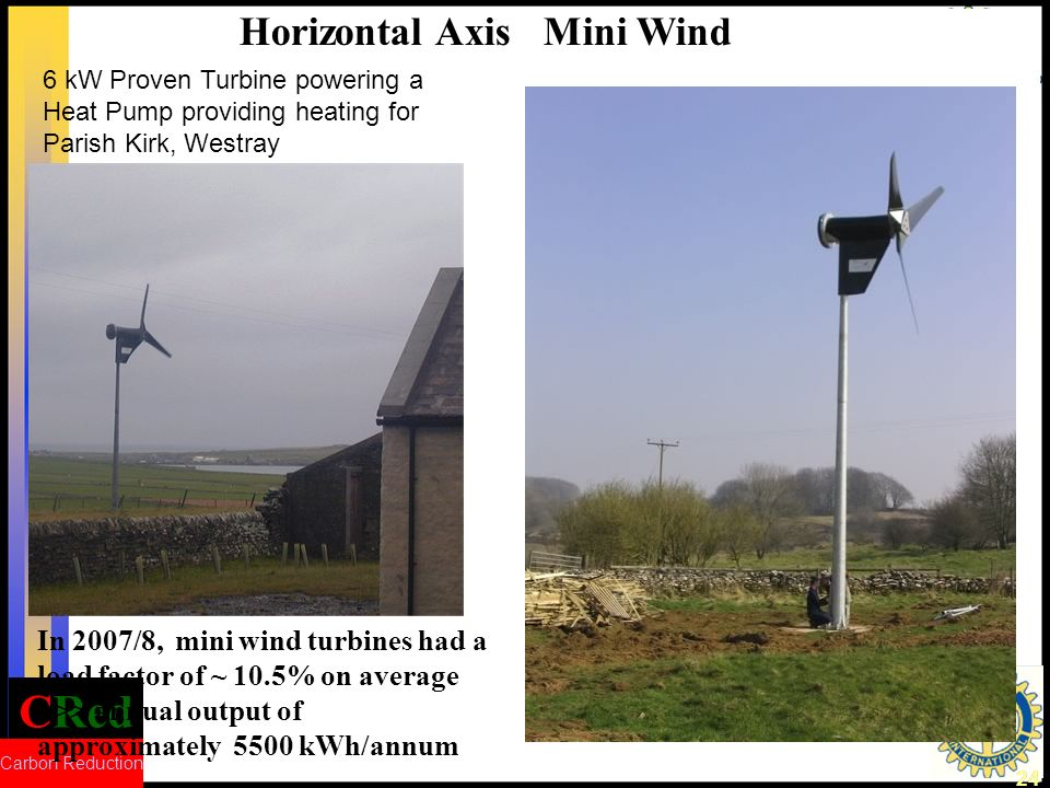 CRed Carbon Reduction 24 6 kW Proven Turbine powering a Heat Pump providing heating for Parish Kirk, Westray Horizontal Axis Mini Wind In 2007/8, mini wind turbines had a load factor of ~ 10.5% on average >>> annual output of approximately 5500 kWh/annum