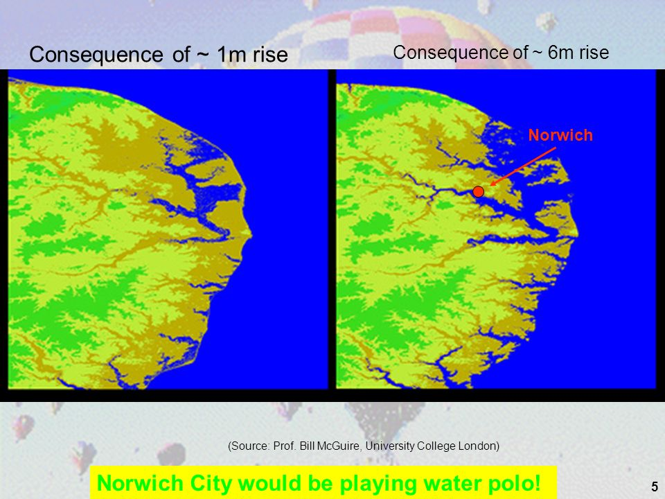 5 (Source: Prof. Bill McGuire, University College London) Norwich Consequence of ~ 1m rise Consequence of ~ 6m rise Norwich City would be playing wate