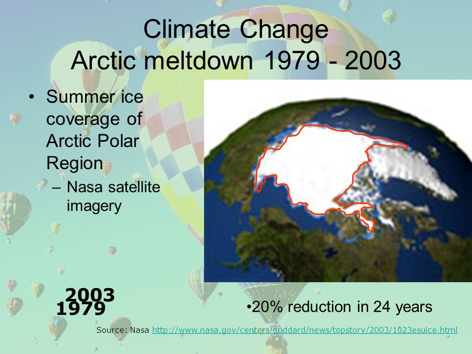 2003 1979 Climate Change Arctic meltdown 1979 - 2003 Summer ice coverage of Arctic Polar Region –Nasa satellite imagery Source: Nasa http://www.nasa.gov/centers/goddard/news/topstory/2003/1023esuice.htmlhttp://www.nasa.gov/centers/goddard/news/topstory/2003/1023esuice.html 20% reduction in 24 years