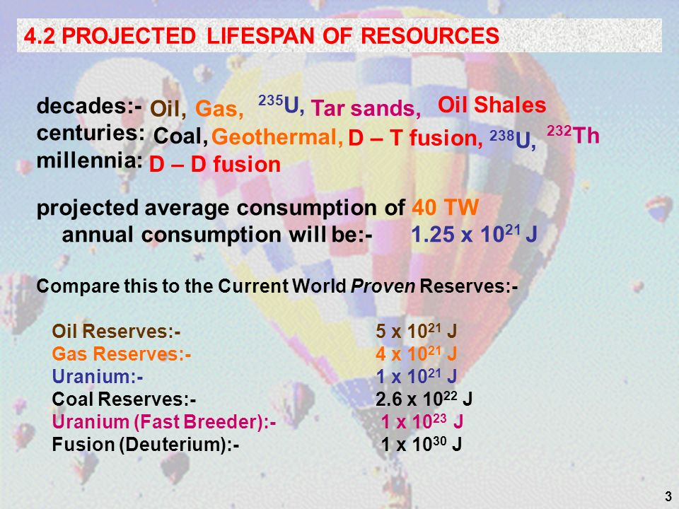 3 4.2 PROJECTED LIFESPAN OF RESOURCES decades:- centuries: millennia: projected average consumption of 40 TW annual consumption will be:- 1.25 x 10 21 J Compare this to the Current World Proven Reserves:- Oil Reserves:- 5 x 10 21 J Gas Reserves:- 4 x 10 21 J Uranium:- 1 x 10 21 J Coal Reserves:- 2.6 x 10 22 J Uranium (Fast Breeder):- 1 x 10 23 J Fusion (Deuterium):- 1 x 10 30 J D – D fusion Coal, Geothermal, D – T fusion, 232 Th 235 U, Tar sands, 238 U, Oil Shales Oil, Gas,