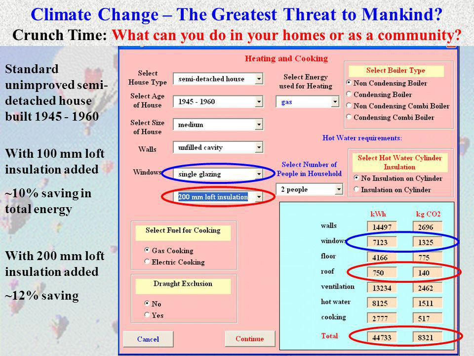 15 Climate Change – The Greatest Threat to Mankind.
