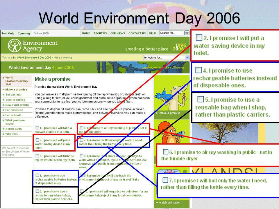 31 World Environment Day 2006